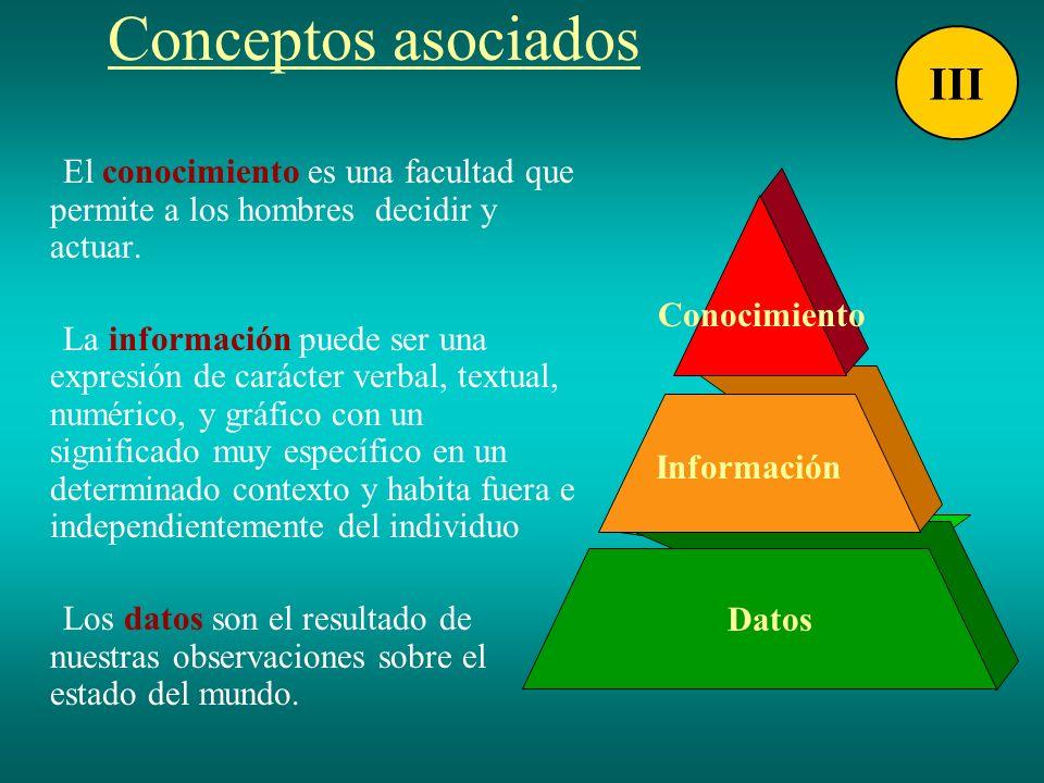 El conocimiento es una facultad que permite a los hombres decidir y actuar. La información puede ser una expresión de carácter verbal, textual, numéri