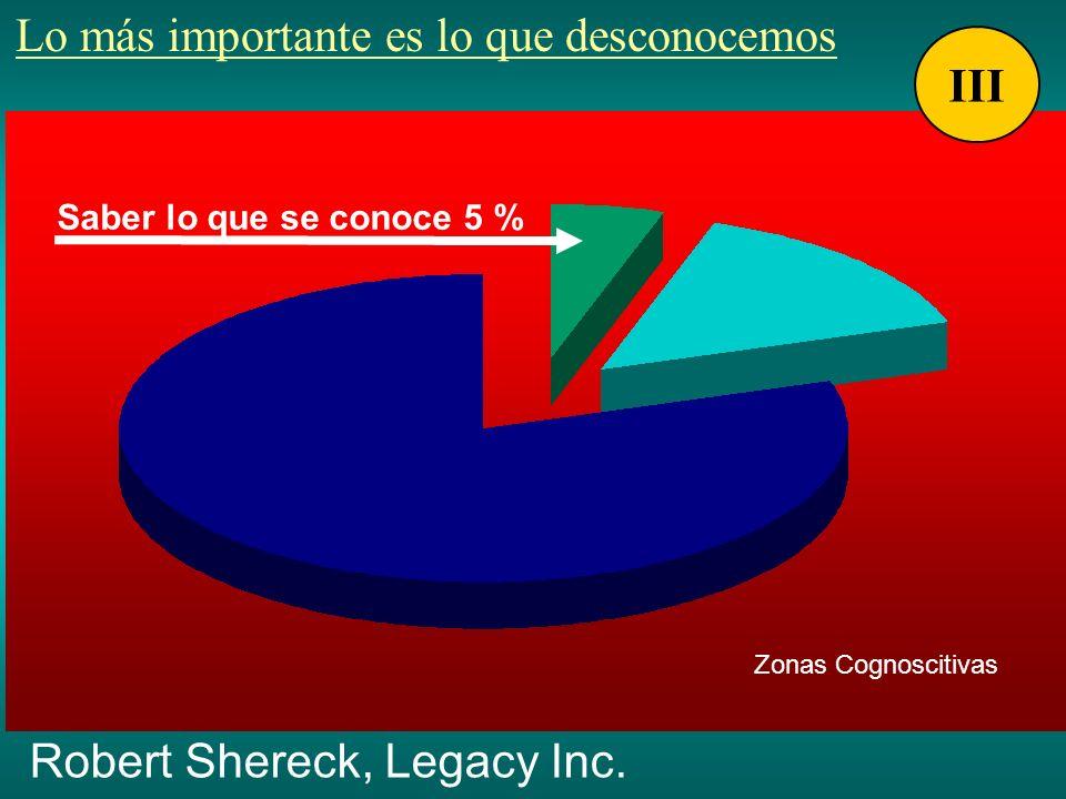 Lo más importante es lo que desconocemos Robert Shereck, Legacy Inc. Zonas Cognoscitivas Saber lo que se conoce 5 % III