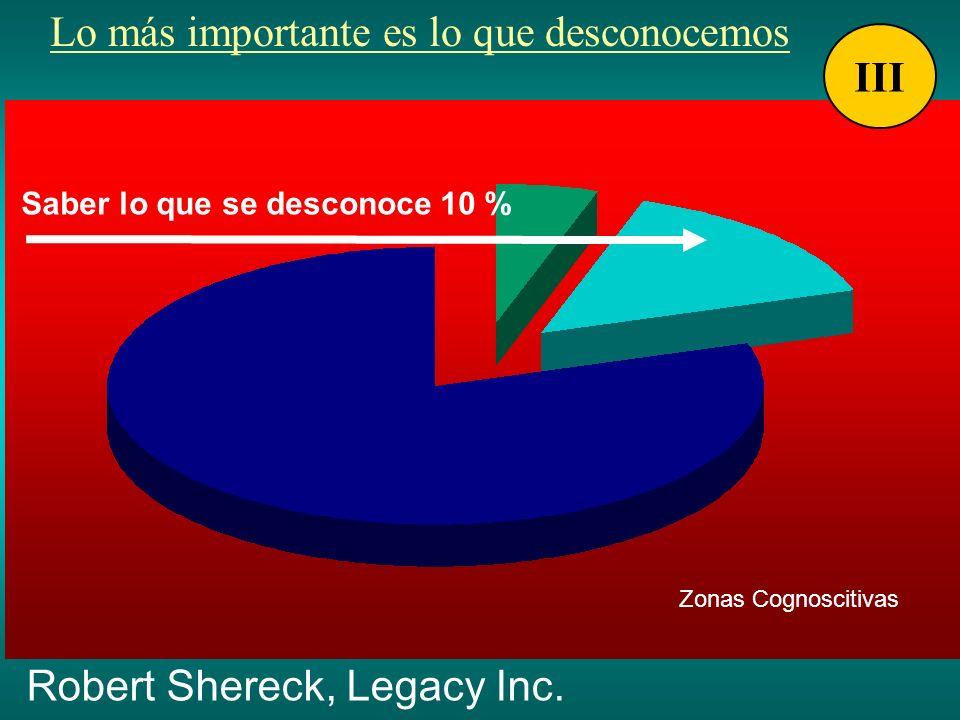Lo más importante es lo que desconocemos Robert Shereck, Legacy Inc. Zonas Cognoscitivas Saber lo que se desconoce 10 % III