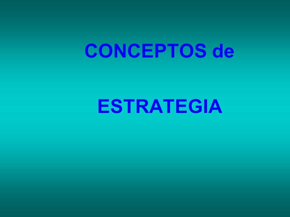 CONCEPTOS de ESTRATEGIA