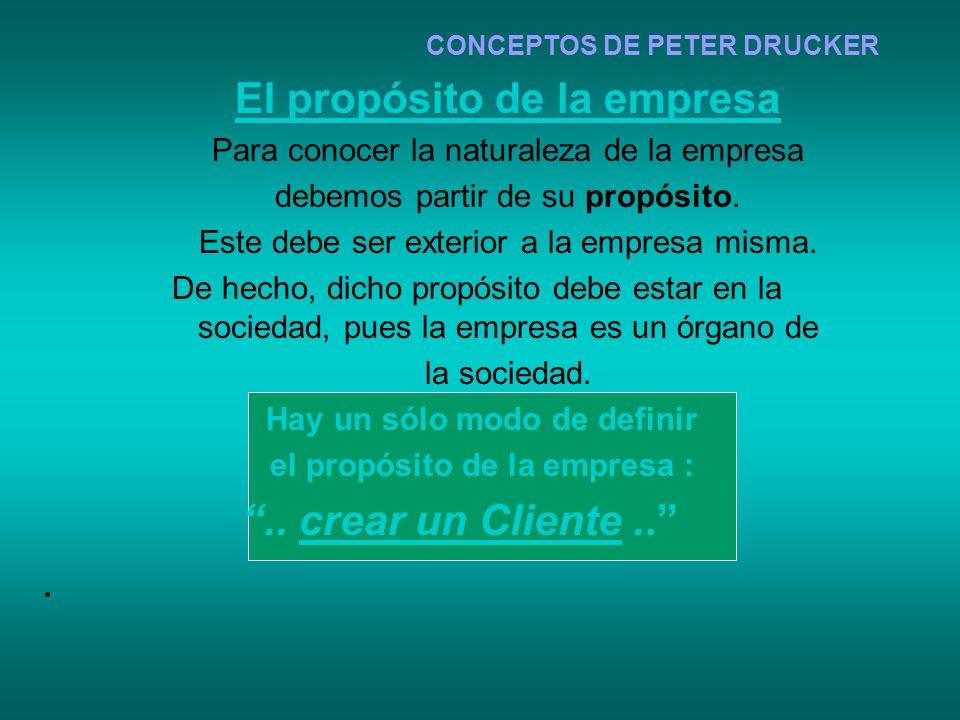 CONCEPTOS DE PETER DRUCKER El propósito de la empresa Para conocer la naturaleza de la empresa debemos partir de su propósito. Este debe ser exterior