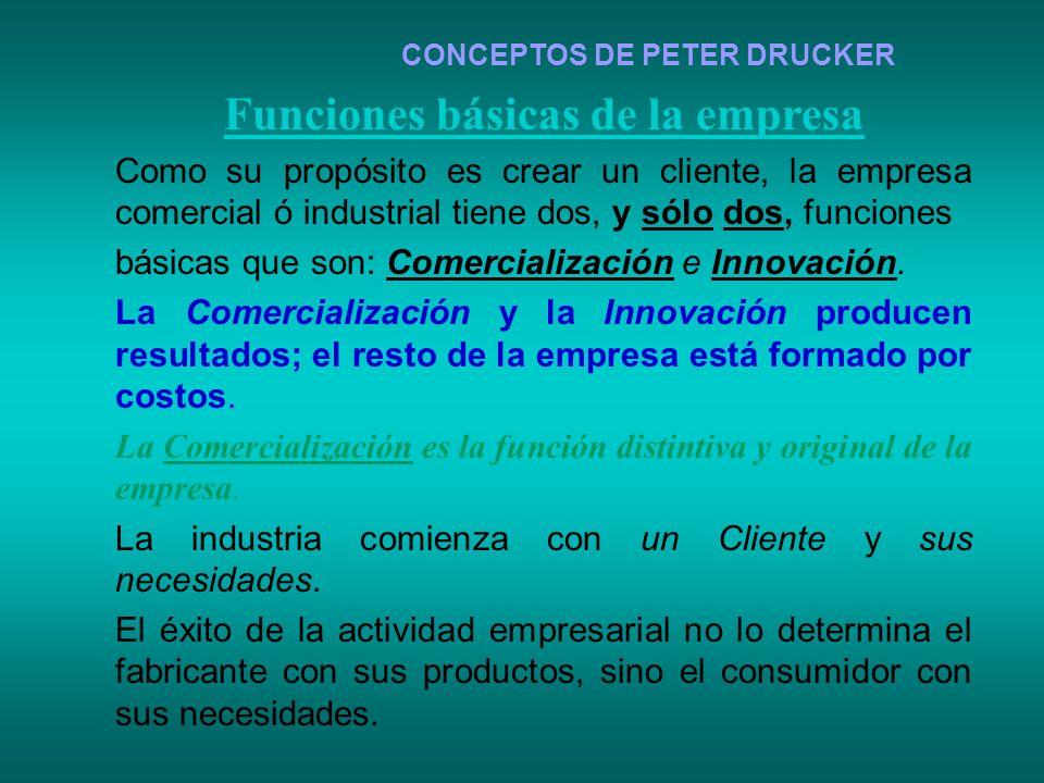 CONCEPTOS DE PETER DRUCKER Funciones básicas de la empresa Como su propósito es crear un cliente, la empresa comercial ó industrial tiene dos, y sólo