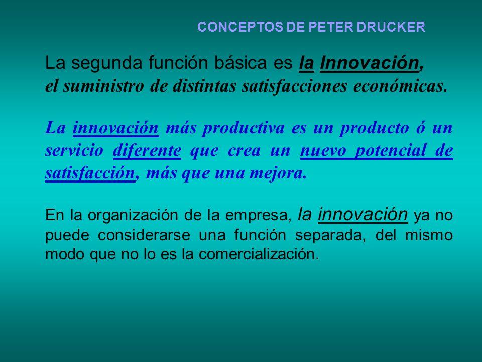 CONCEPTOS DE PETER DRUCKER La segunda función básica es la Innovación, el suministro de distintas satisfacciones económicas. La innovación más product