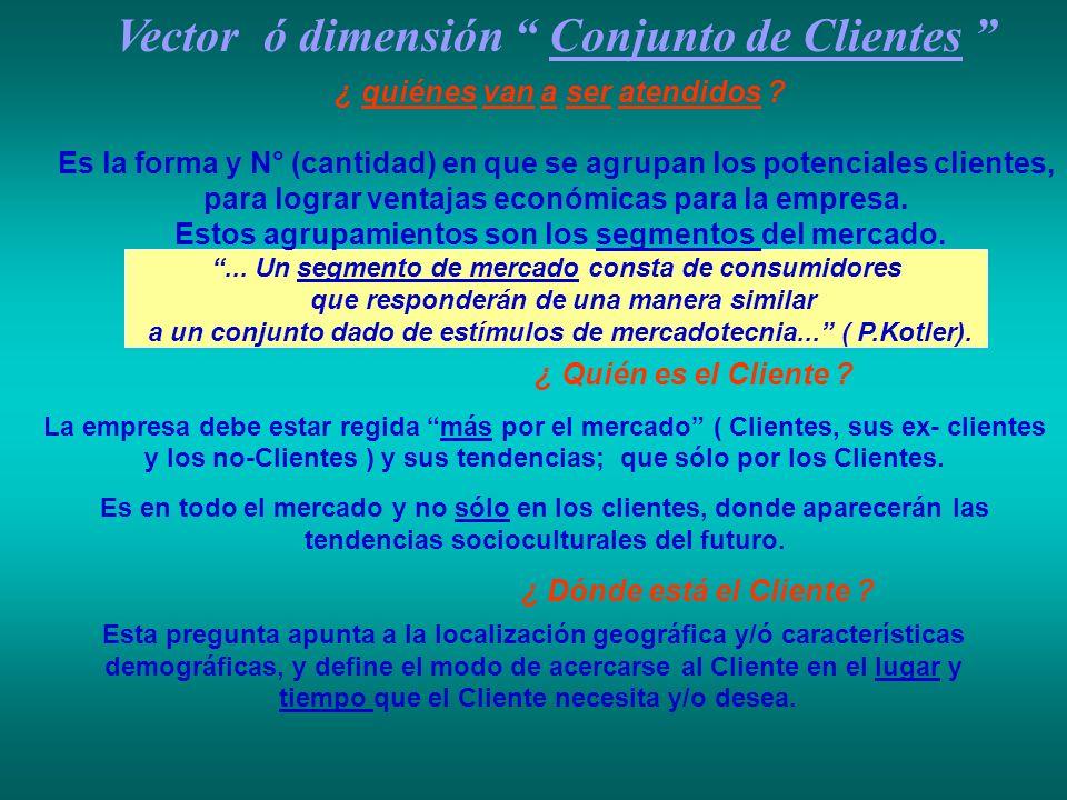 Vector ó dimensión Conjunto de Clientes ¿ quiénes van a ser atendidos ? Es la forma y N° (cantidad) en que se agrupan los potenciales clientes, para l