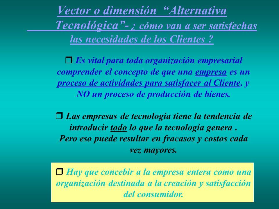 Vector o dimensión Alternativa Tecnológica- ¿ cómo van a ser satisfechas las necesidades de los Clientes ? Es vital para toda organización empresarial