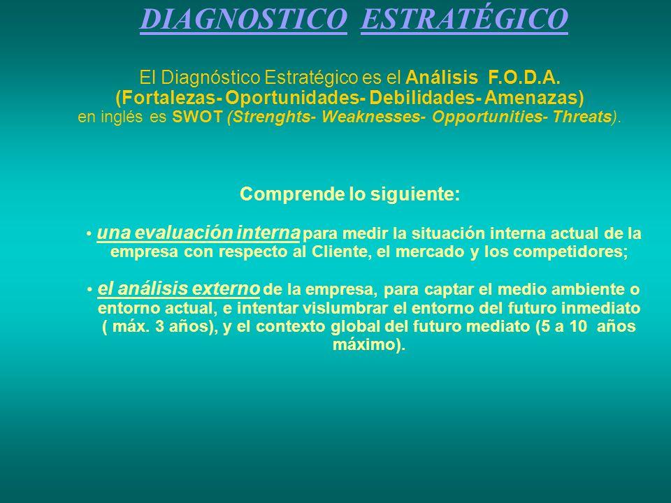 DIAGNOSTICO ESTRATÉGICO El Diagnóstico Estratégico es el Análisis F.O.D.A. (Fortalezas- Oportunidades- Debilidades- Amenazas) en inglés es SWOT (Stren