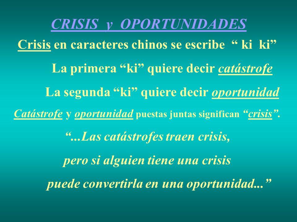 CRISIS y OPORTUNIDADES Crisis en caracteres chinos se escribe ki ki La primera ki quiere decir catástrofe La segunda ki quiere decir oportunidad Catás