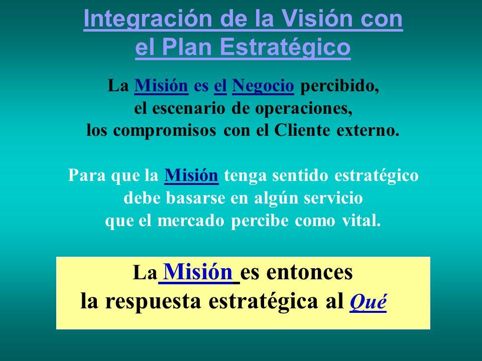 Integración de la Visión con el Plan Estratégico La Misión es el Negocio percibido, el escenario de operaciones, los compromisos con el Cliente extern