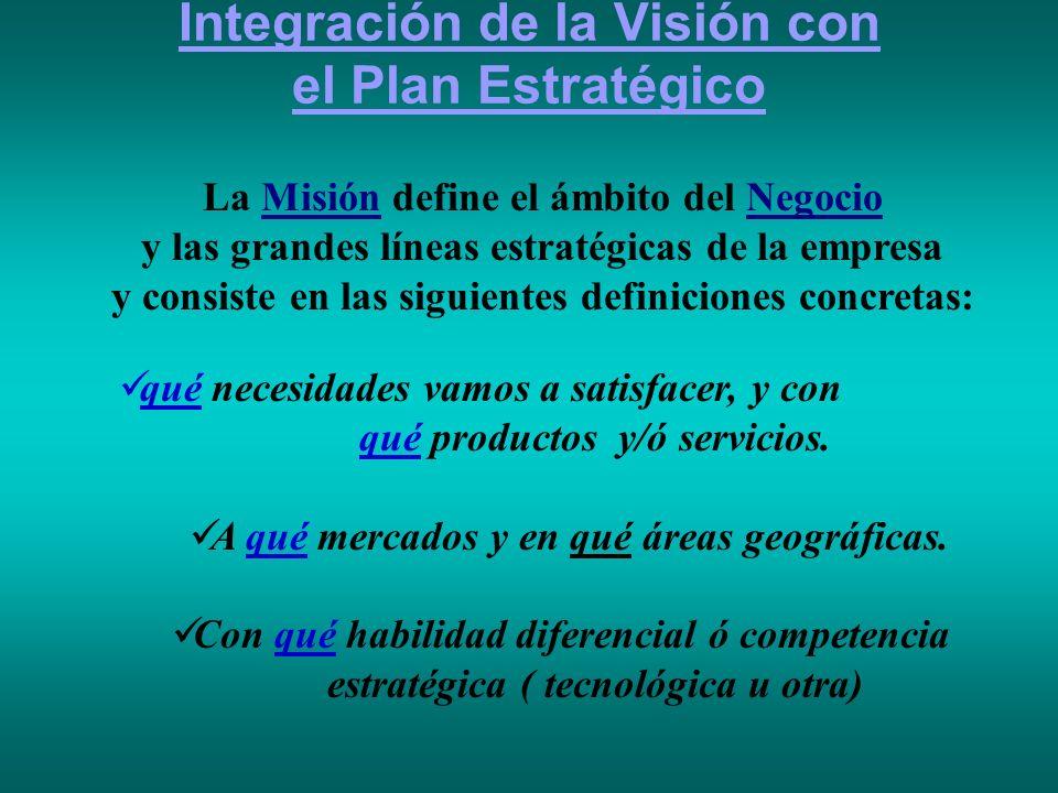 Integración de la Visión con el Plan Estratégico La Misión define el ámbito del Negocio y las grandes líneas estratégicas de la empresa y consiste en