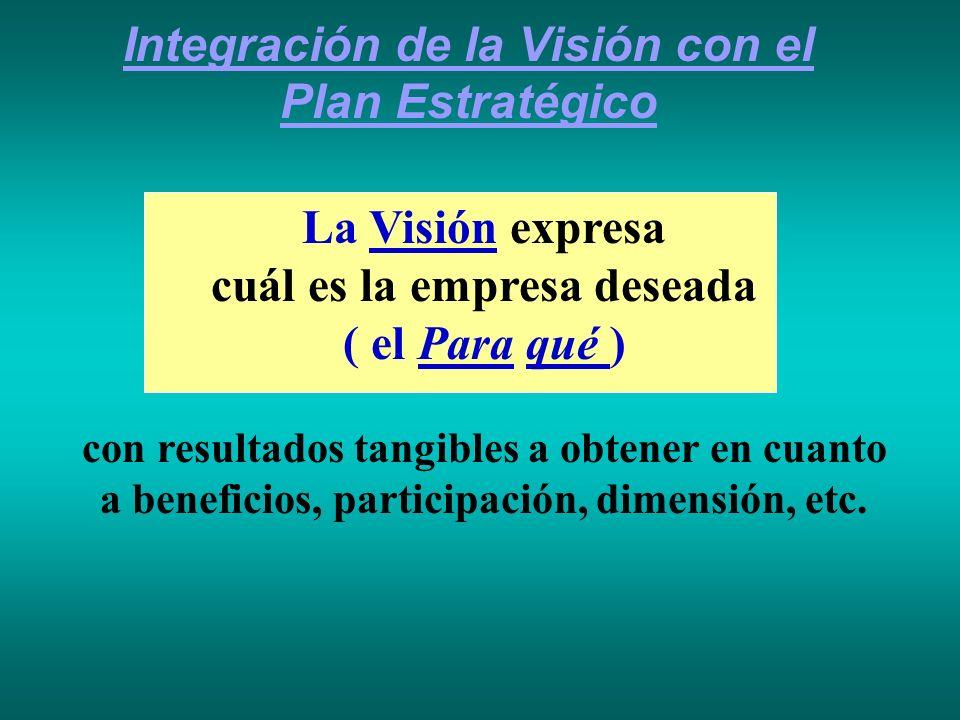 Integración de la Visión con el Plan Estratégico La Visión expresa cuál es la empresa deseada ( el Para qué ) con resultados tangibles a obtener en cu
