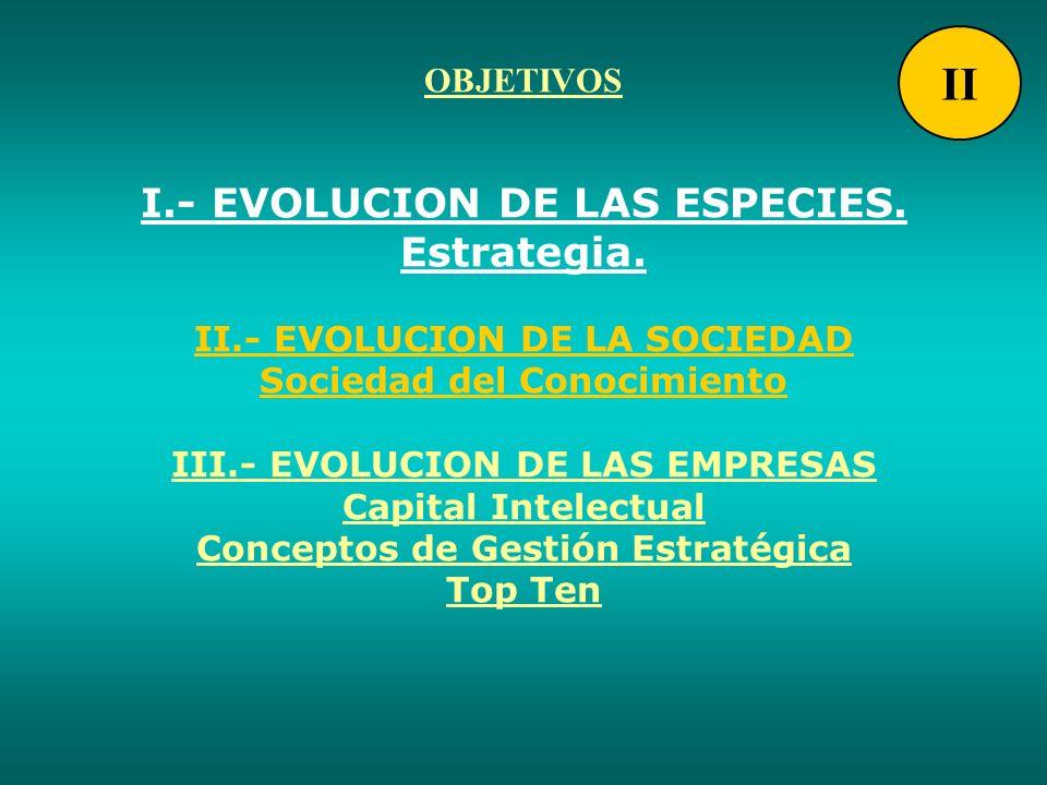 OBJETIVOS I.- EVOLUCION DE LAS ESPECIES. Estrategia. II.- EVOLUCION DE LA SOCIEDAD Sociedad del Conocimiento III.- EVOLUCION DE LAS EMPRESAS Capital I