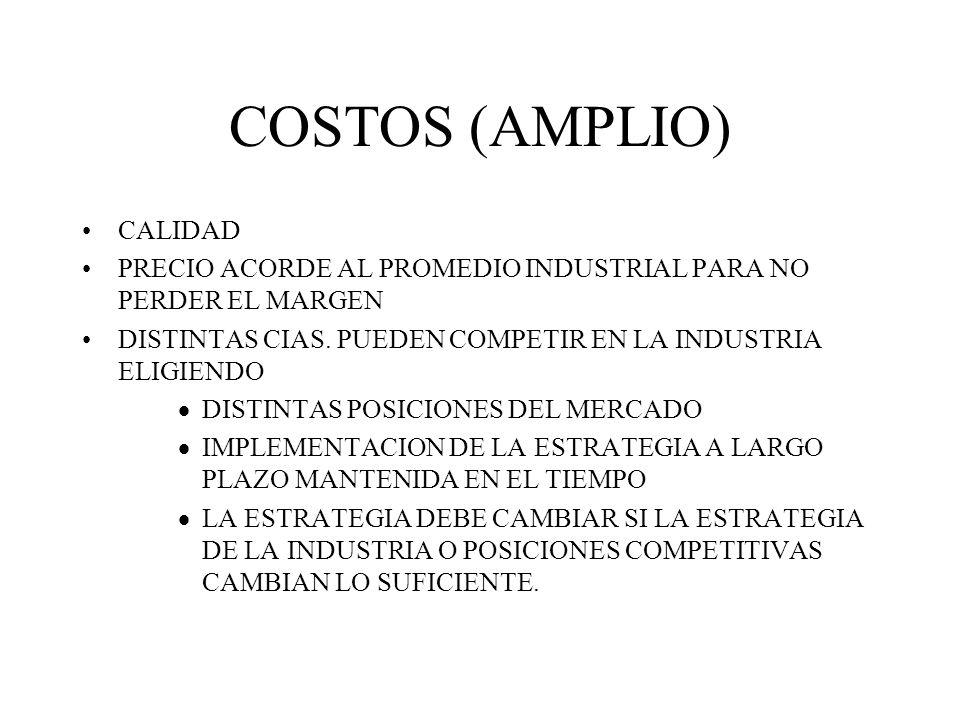 COSTOS (AMPLIO) CALIDAD PRECIO ACORDE AL PROMEDIO INDUSTRIAL PARA NO PERDER EL MARGEN DISTINTAS CIAS. PUEDEN COMPETIR EN LA INDUSTRIA ELIGIENDO DISTIN