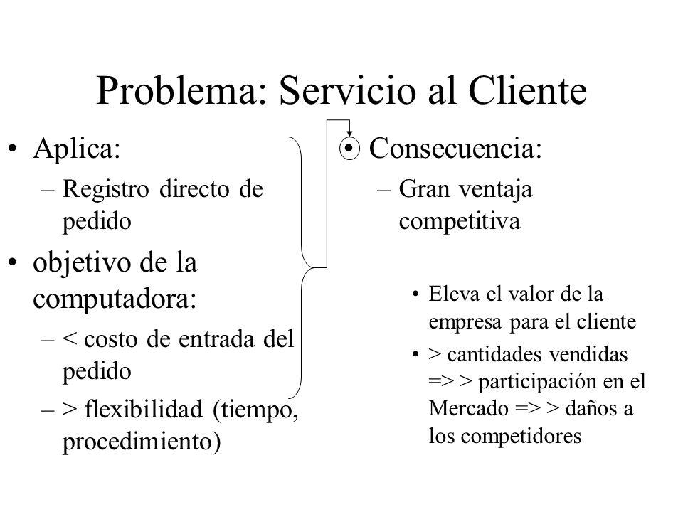 Problema: Servicio al Cliente Aplica: –Registro directo de pedido objetivo de la computadora: –< costo de entrada del pedido –> flexibilidad (tiempo,