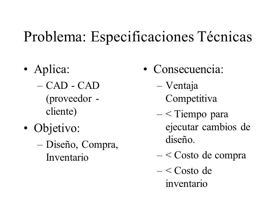 Problema: Especificaciones Técnicas Aplica: –CAD - CAD (proveedor - cliente) Objetivo: –Diseño, Compra, Inventario Consecuencia: –Ventaja Competitiva