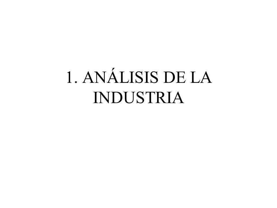 1. ANÁLISIS DE LA INDUSTRIA
