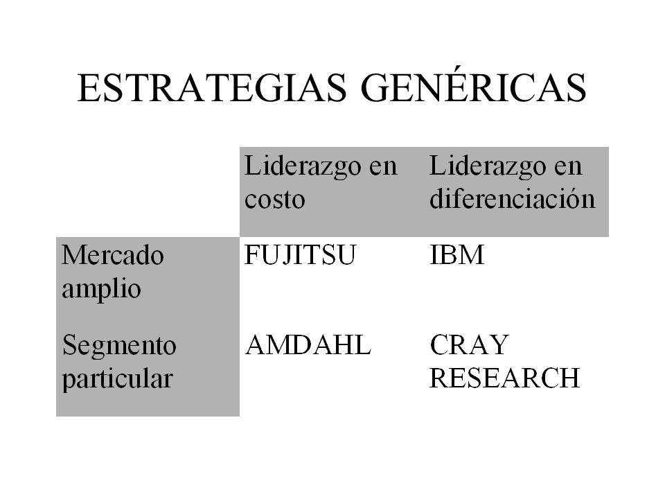 ESTRATEGIAS GENÉRICAS