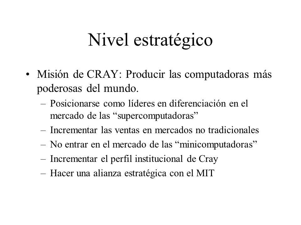Nivel estratégico Misión de CRAY: Producir las computadoras más poderosas del mundo. –Posicionarse como líderes en diferenciación en el mercado de las