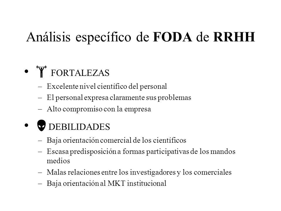 Análisis específico de FODA de RRHH FORTALEZAS –Excelente nivel científico del personal –El personal expresa claramente sus problemas –Alto compromiso