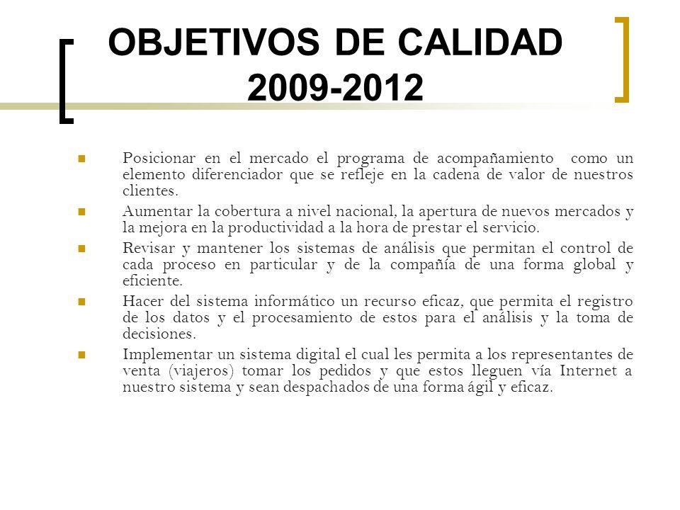OBJETIVOS DE CALIDAD 2009-2012 Posicionar en el mercado el programa de acompañamiento como un elemento diferenciador que se refleje en la cadena de va