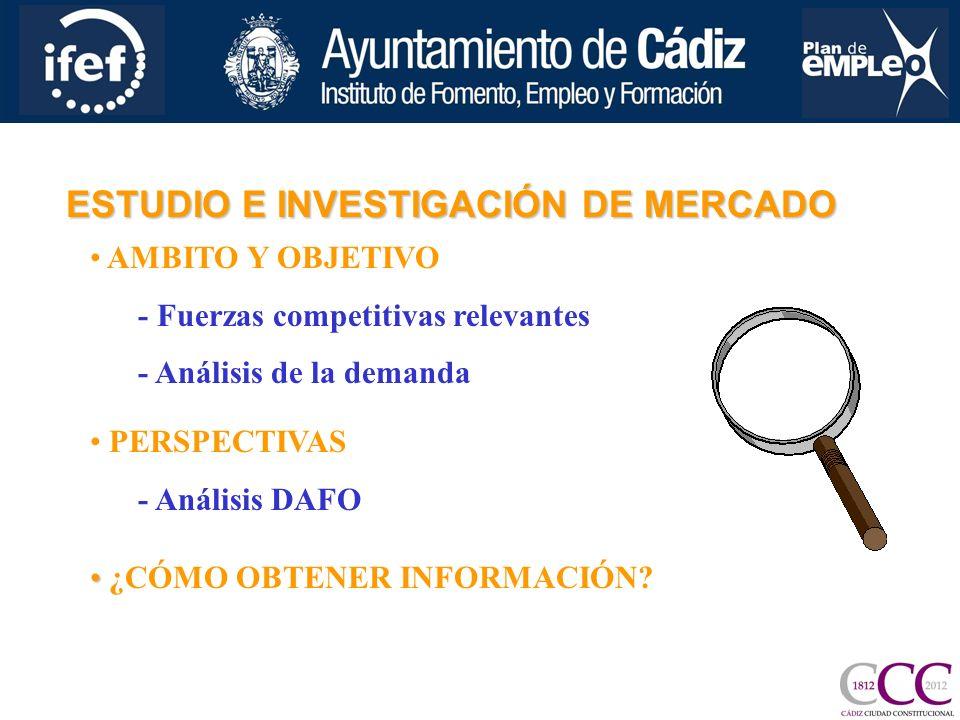 ESTUDIO E INVESTIGACIÓN DE MERCADO AMBITO Y OBJETIVO - Fuerzas competitivas relevantes - Análisis de la demanda PERSPECTIVAS - Análisis DAFO ¿CÓMO OBTENER INFORMACIÓN?