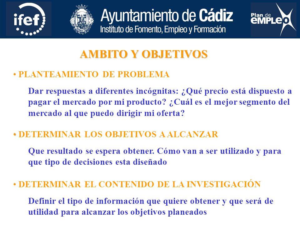 ESTUDIO E INVESTIGACIÓN DE MERCADO AMBITO Y OBJETIVO - Fuerzas competitivas relevantes - Análisis de la demanda PERSPECTIVAS - Análisis DAFO ¿CÓMO OBT