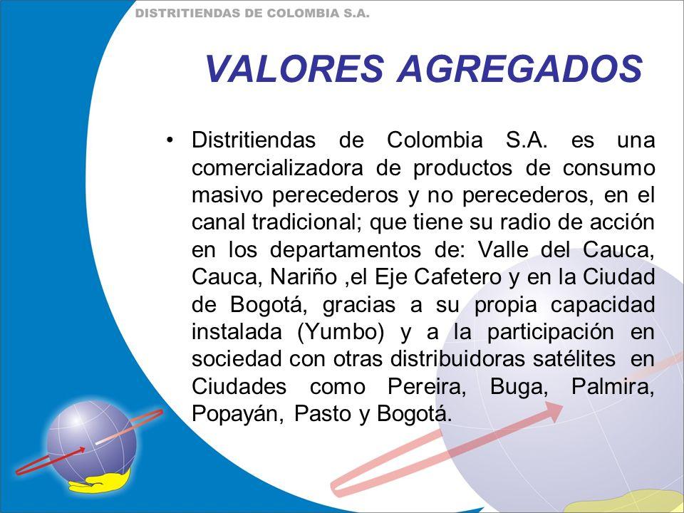 VALORES AGREGADOS Distritiendas de Colombia S.A. es una comercializadora de productos de consumo masivo perecederos y no perecederos, en el canal trad