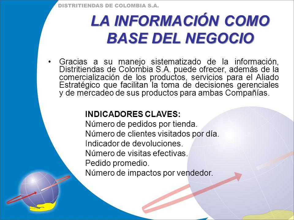LA INFORMACIÓN COMO BASE DEL NEGOCIO Gracias a su manejo sistematizado de la información, Distritiendas de Colombia S.A. puede ofrecer, además de la c