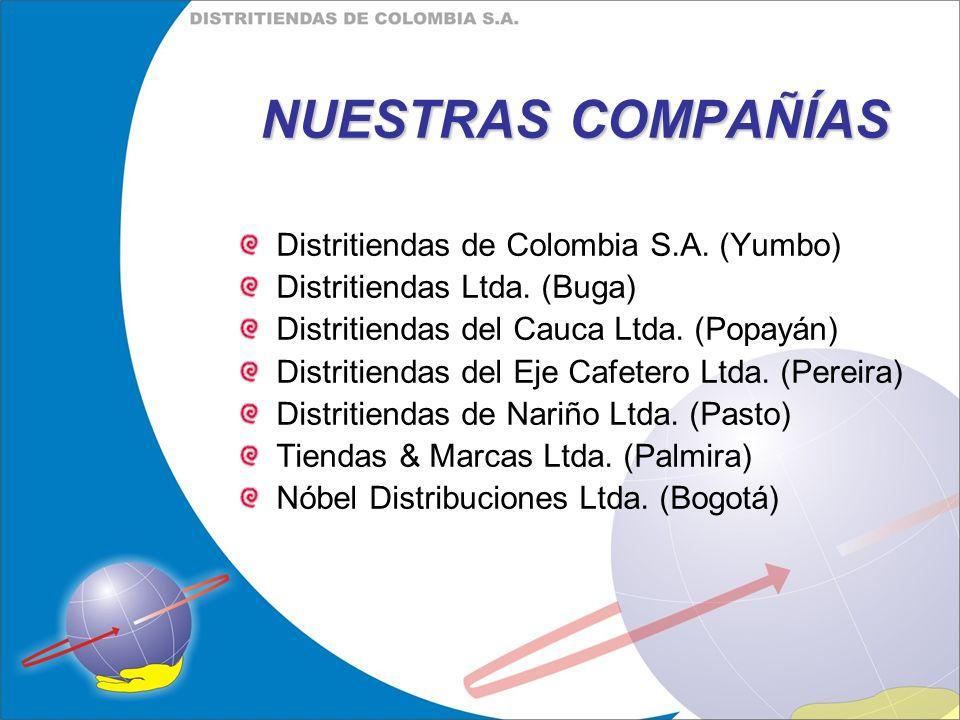 NUESTRAS COMPAÑÍAS Distritiendas de Colombia S.A. (Yumbo) Distritiendas Ltda. (Buga) Distritiendas del Cauca Ltda. (Popayán) Distritiendas del Eje Caf