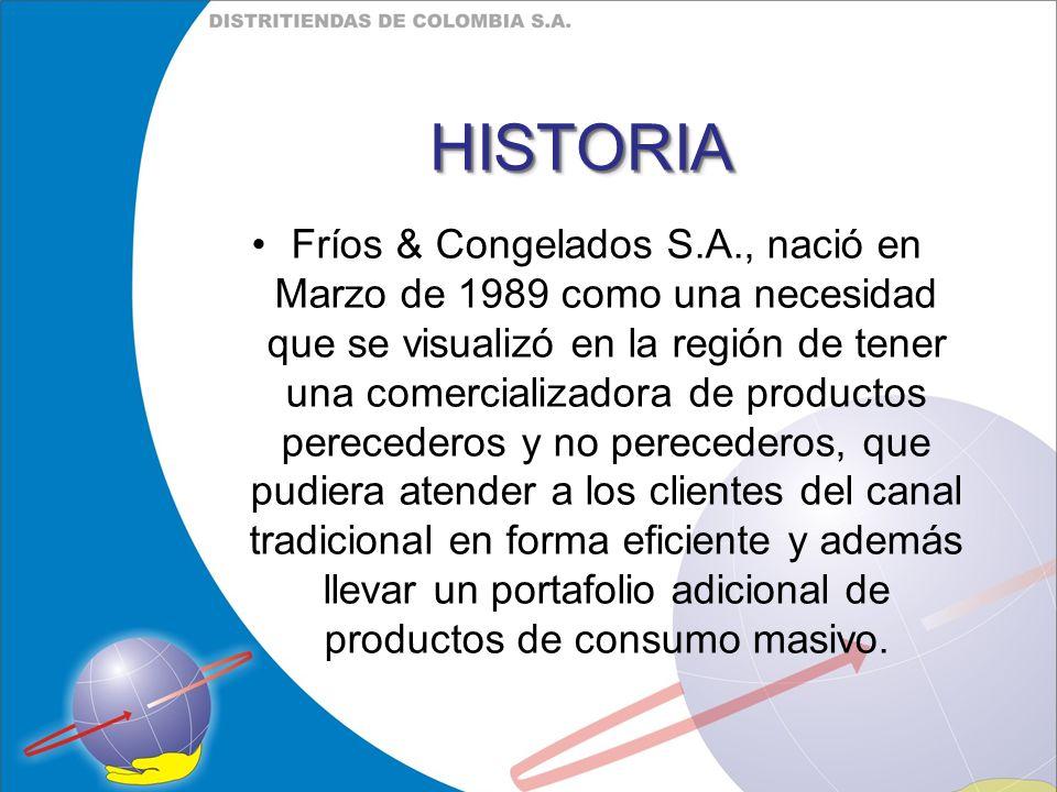 HISTORIAHISTORIA Fríos & Congelados S.A., nació en Marzo de 1989 como una necesidad que se visualizó en la región de tener una comercializadora de pro