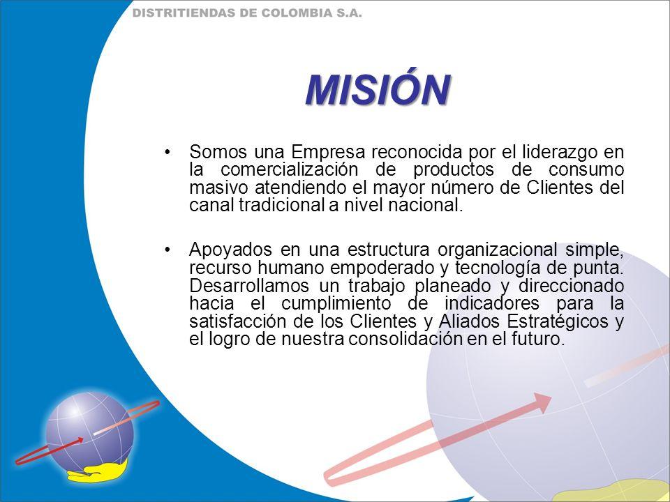 MISIÓN Somos una Empresa reconocida por el liderazgo en la comercialización de productos de consumo masivo atendiendo el mayor número de Clientes del