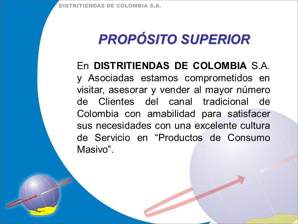 PROPÓSITO SUPERIOR En DISTRITIENDAS DE COLOMBIA S.A. y Asociadas estamos comprometidos en visitar, asesorar y vender al mayor número de Clientes del c
