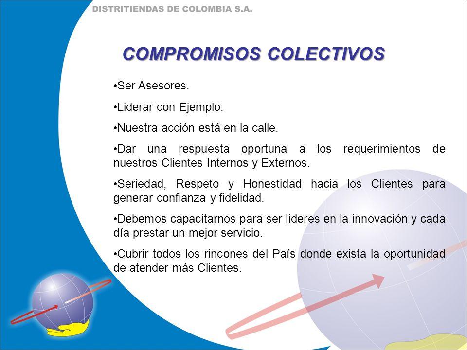 COMPROMISOS COLECTIVOS Disponibilidad permanente de nuestros productos en los Clientes.