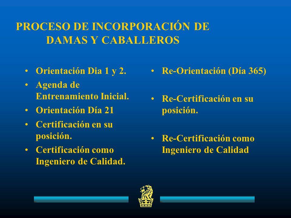 Orientación Dia 1 y 2. Agenda de Entrenamiento Inicial.