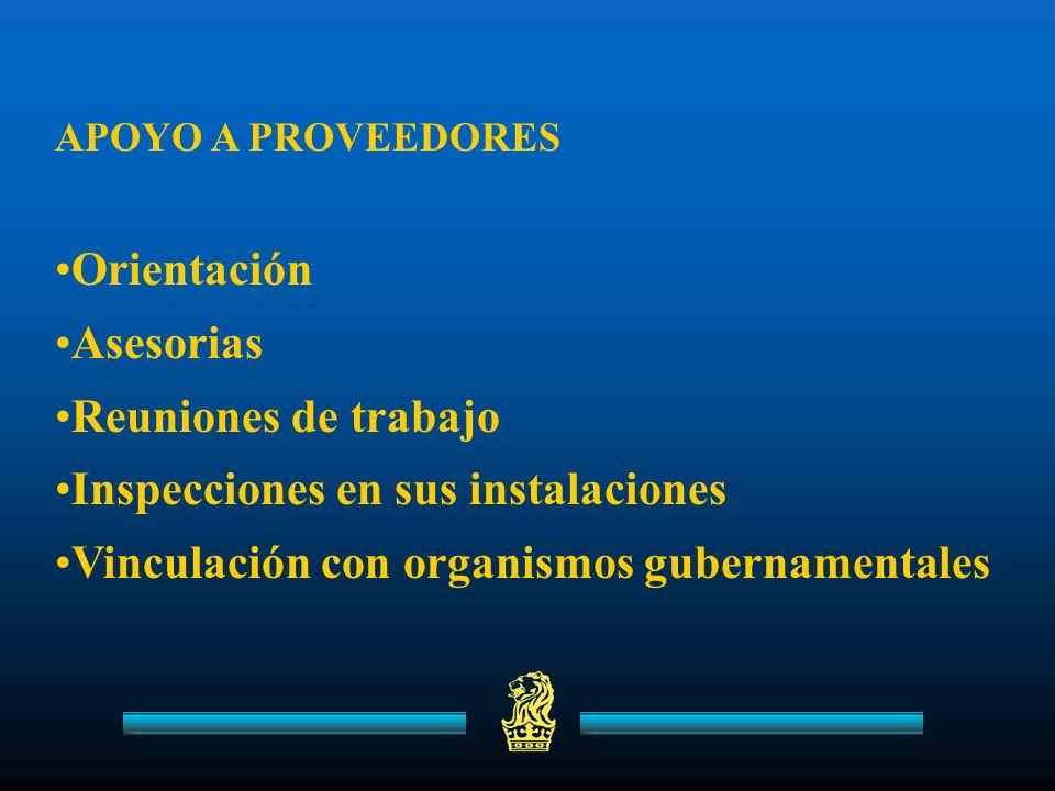 APOYO A PROVEEDORES Orientación Asesorias Reuniones de trabajo Inspecciones en sus instalaciones Vinculación con organismos gubernamentales