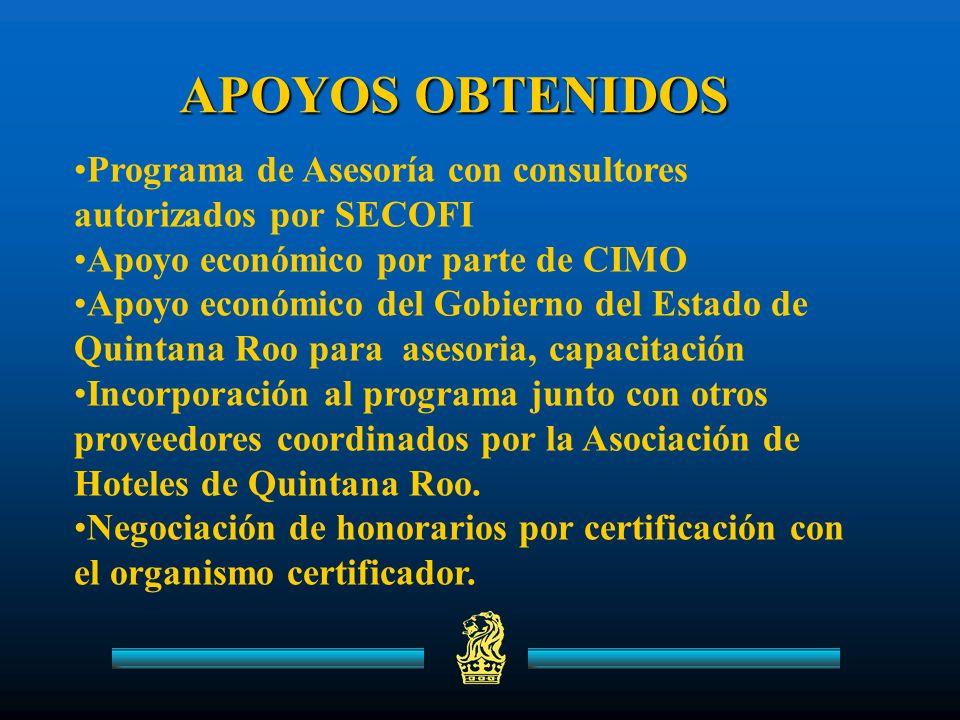Programa de Asesoría con consultores autorizados por SECOFI Apoyo económico por parte de CIMO Apoyo económico del Gobierno del Estado de Quintana Roo para asesoria, capacitación Incorporación al programa junto con otros proveedores coordinados por la Asociación de Hoteles de Quintana Roo.