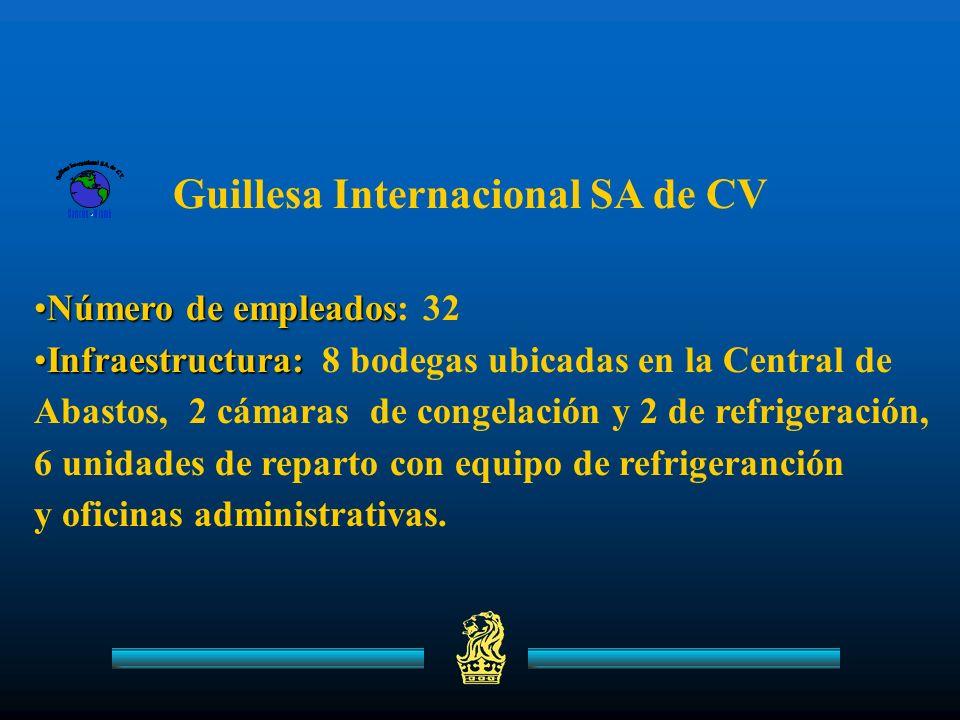 Guillesa Internacional SA de CV Número de empleadosNúmero de empleados: 32 Infraestructura:Infraestructura:8 bodegas ubicadas en la Central de Abastos, 2 cámaras de congelación y 2 de refrigeración, 6 unidades de reparto con equipo de refrigeranción y oficinas administrativas.