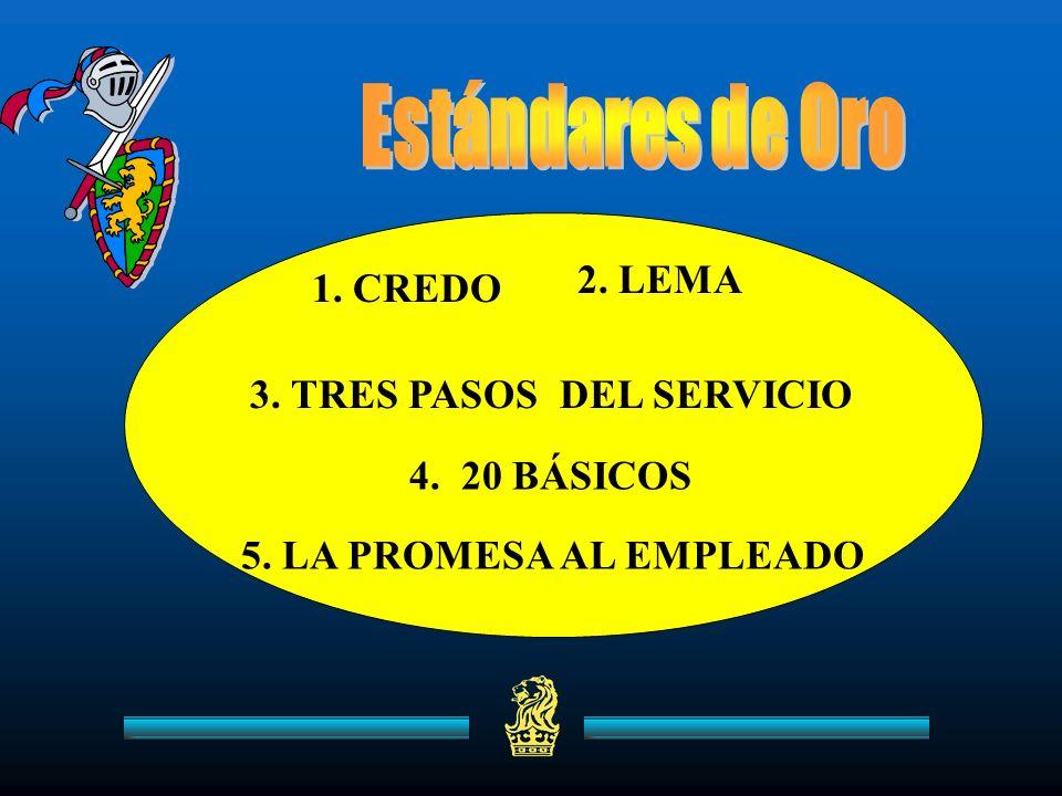 1. CREDO 2. LEMA 3. TRES PASOS DEL SERVICIO 4. 20 BÁSICOS 5. LA PROMESA AL EMPLEADO