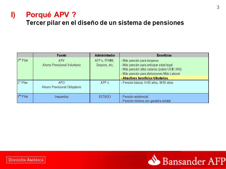 3 I)Porqué APV ? Tercer pilar en el diseño de un sistema de pensiones