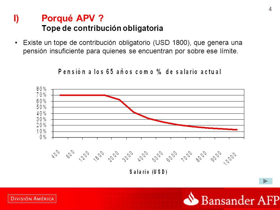 4 I)Porqué APV ? Tope de contribución obligatoria Existe un tope de contribución obligatorio (USD 1800), que genera una pensión insuficiente para quie