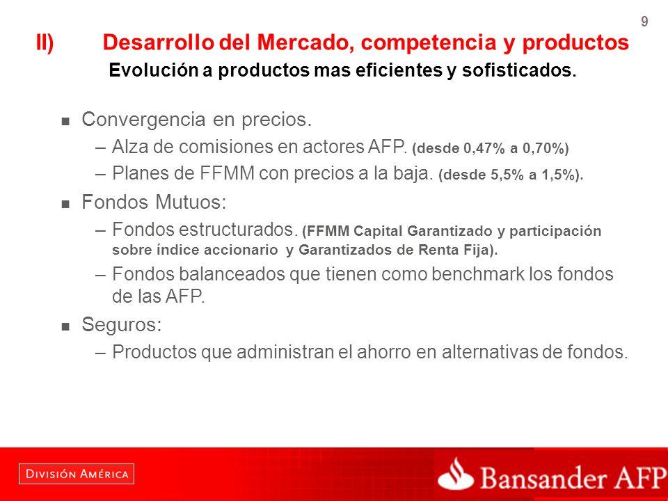 10 II)Desarrollo del Mercado, competencia y productos Emprendimientos de alto crecimiento.