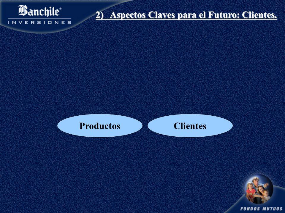 ProductosClientes 2)Aspectos Claves para el Futuro: Clientes.