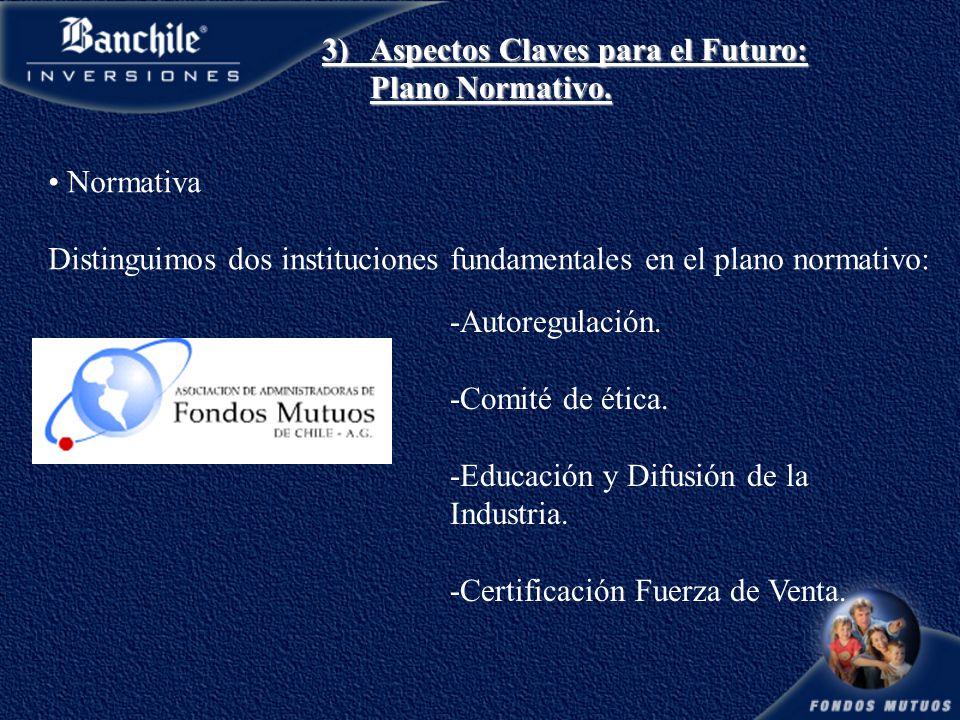 Normativa Distinguimos dos instituciones fundamentales en el plano normativo: -Autoregulación.