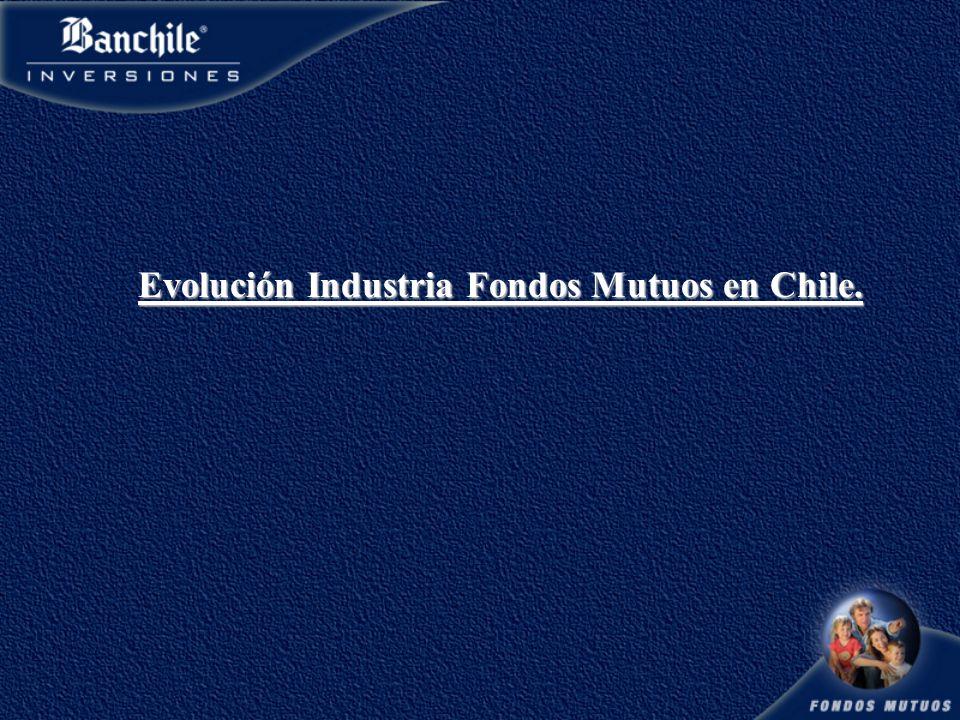 Evolución Industria Fondos Mutuos en Chile.