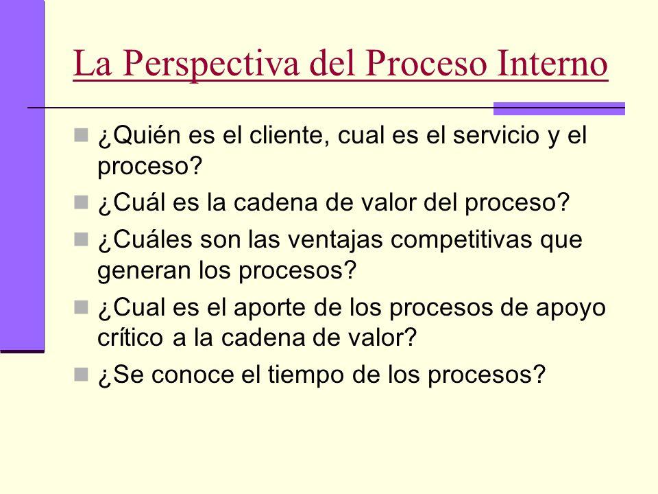 La Perspectiva del Proceso Interno ¿Quién es el cliente, cual es el servicio y el proceso? ¿Cuál es la cadena de valor del proceso? ¿Cuáles son las ve