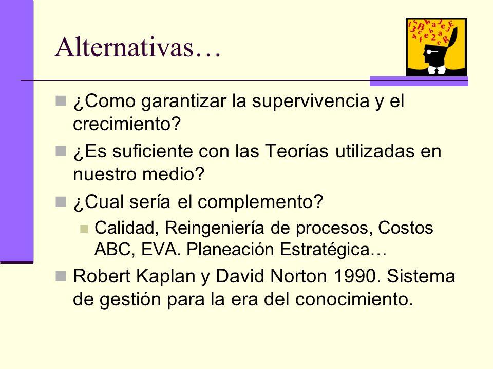 Alternativas… ¿Como garantizar la supervivencia y el crecimiento? ¿Es suficiente con las Teorías utilizadas en nuestro medio? ¿Cual sería el complemen