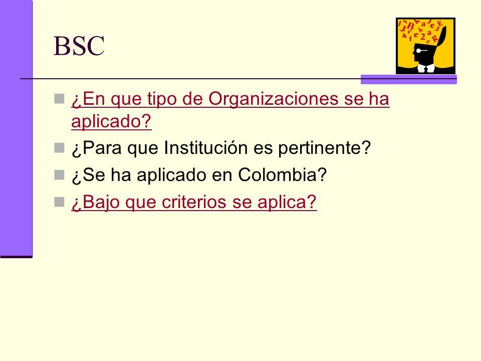 BSC ¿En que tipo de Organizaciones se ha aplicado? ¿En que tipo de Organizaciones se ha aplicado? ¿Para que Institución es pertinente? ¿Se ha aplicado