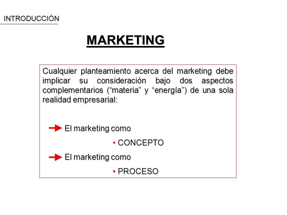 Cualquier planteamiento acerca del marketing debe implicar su consideración bajo dos aspectos complementarios (materia y energía) de una sola realidad empresarial: El marketing como El marketing como CONCEPTO CONCEPTO El marketing como El marketing como PROCESO PROCESOINTRODUCCIÓNMARKETING
