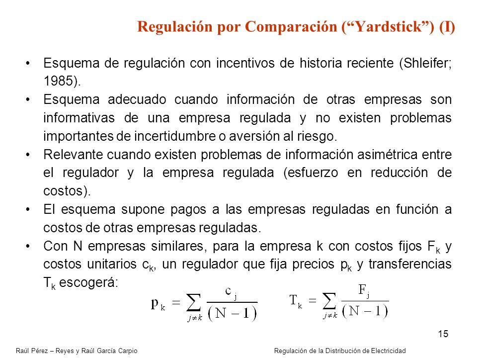 Raúl Pérez – Reyes y Raúl García Carpio Regulación de la Distribución de Electricidad 15 Regulación por Comparación (Yardstick) (I) Esquema de regulac