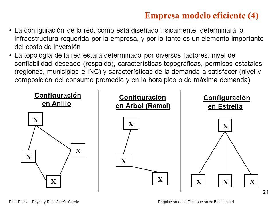 Raúl Pérez – Reyes y Raúl García Carpio Regulación de la Distribución de Electricidad 21 X X X X Configuración en Anillo X X X Configuración en Árbol