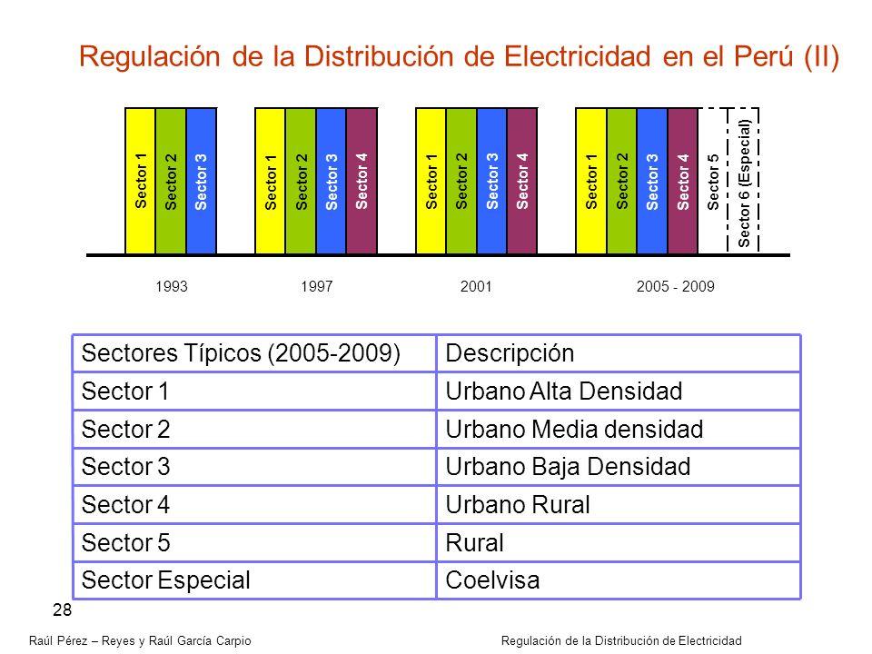 Raúl Pérez – Reyes y Raúl García Carpio Regulación de la Distribución de Electricidad 28 CoelvisaSector Especial RuralSector 5 Urbano RuralSector 4 Ur